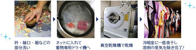 部分洗いから着物専用洗濯機・乾燥機、臭気抜きまで行います。